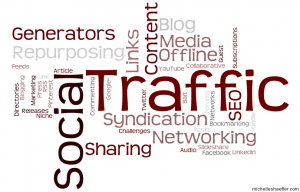 TrafficWordle 300x192 Ways to Get Traffic to Your Site
